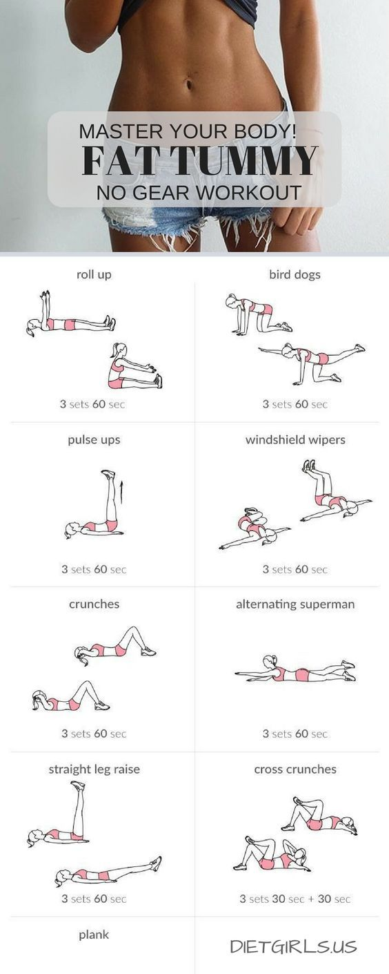 Ab Fat Burning Exercises Pictures