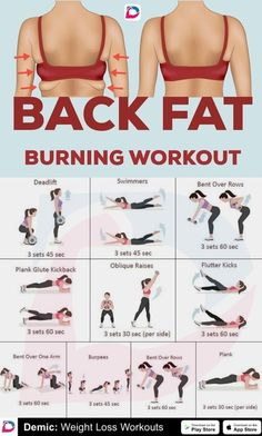 Back Fat Pictures