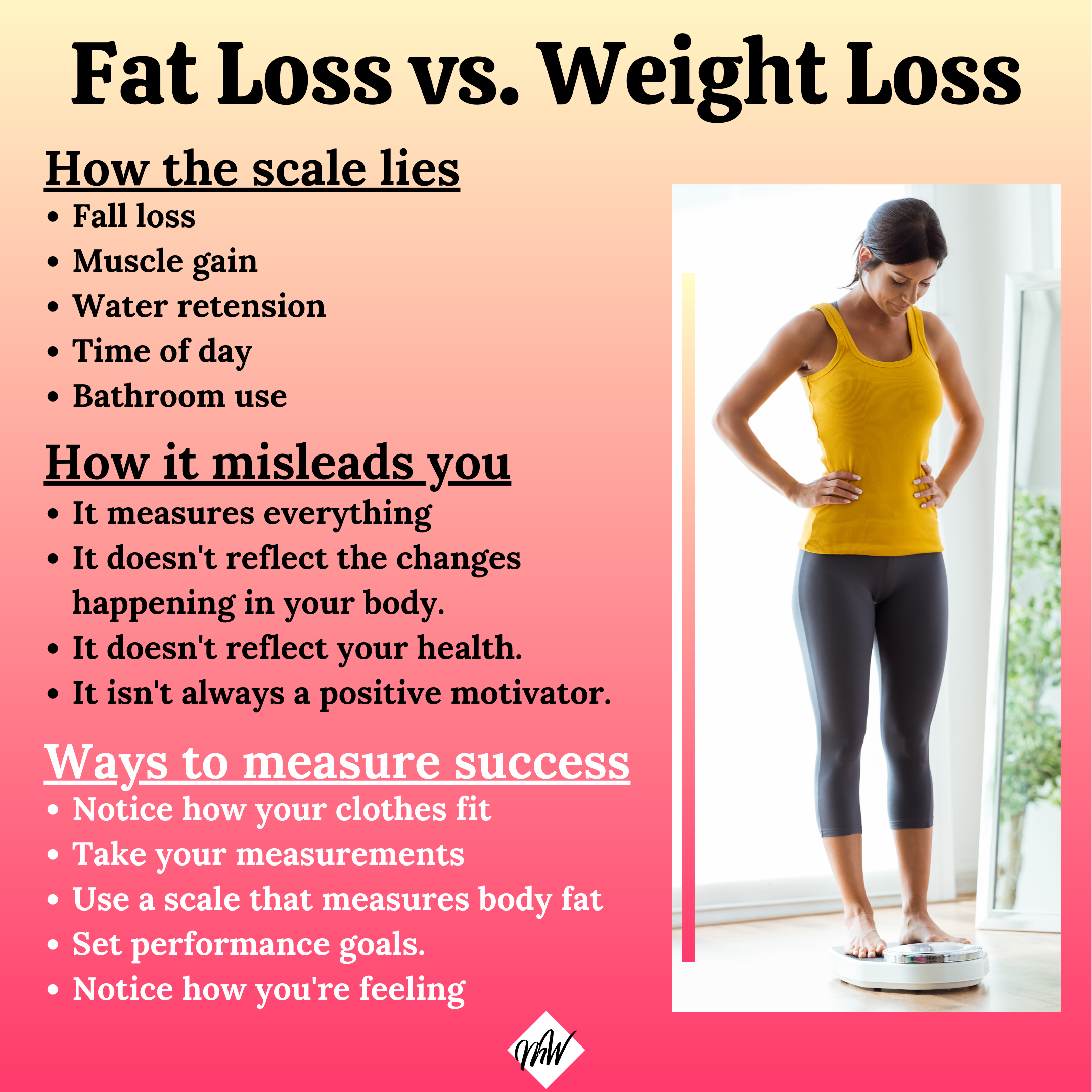 Body Fat And Weight Loss Png