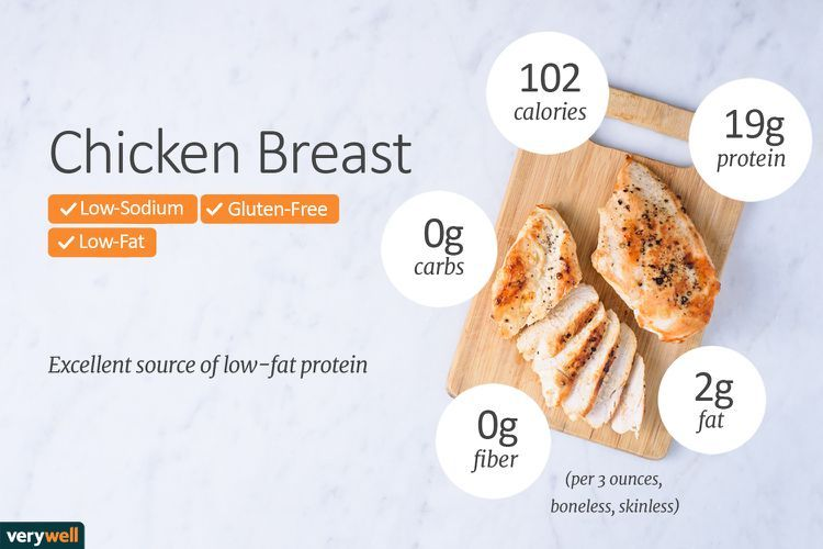 Chicken Breast Calories Fat Pictures