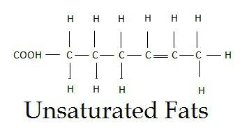 Definition Of Polyunsaturated Fatty Acid Pic