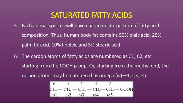 Definition Of Saturated Fatty Acid Scenes