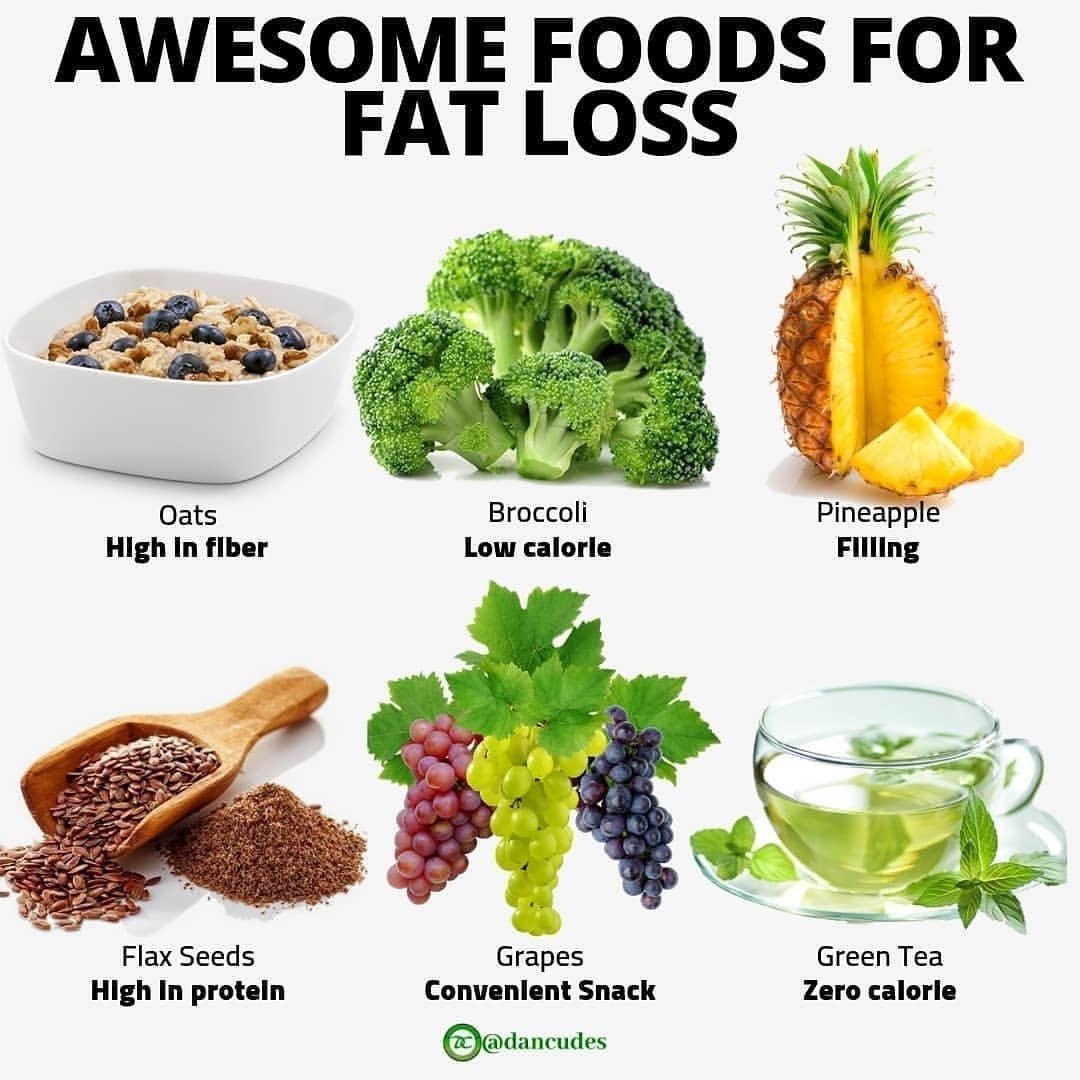 Diet For Losing Body Fat