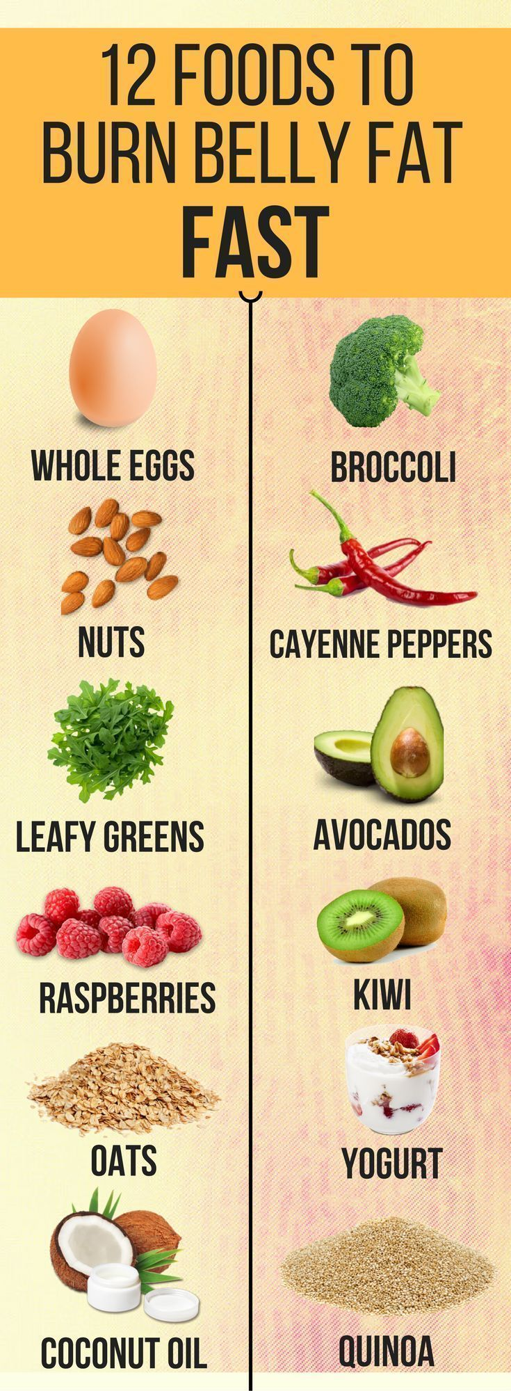 Diet To Lose Fat Fast