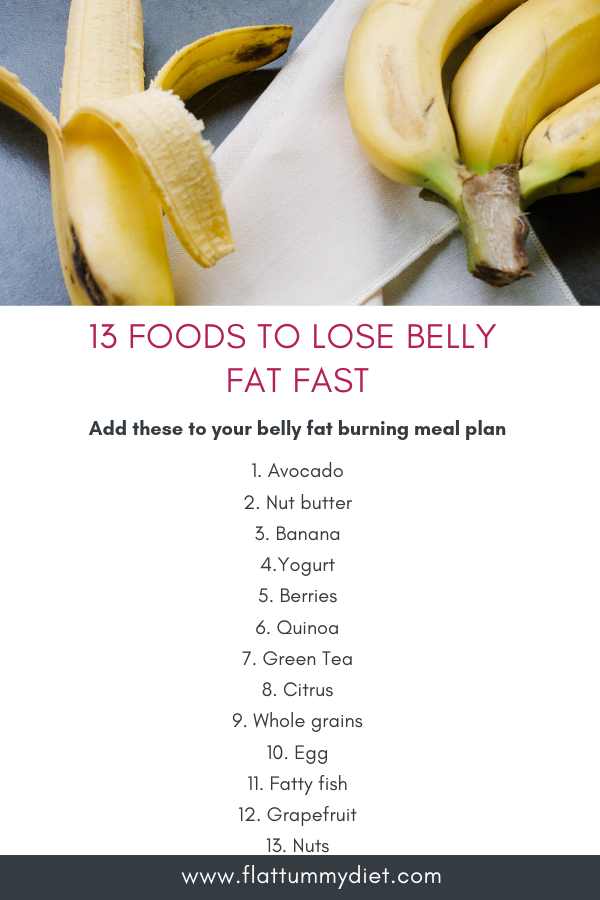 Dieting To Lose Belly Fat Gif