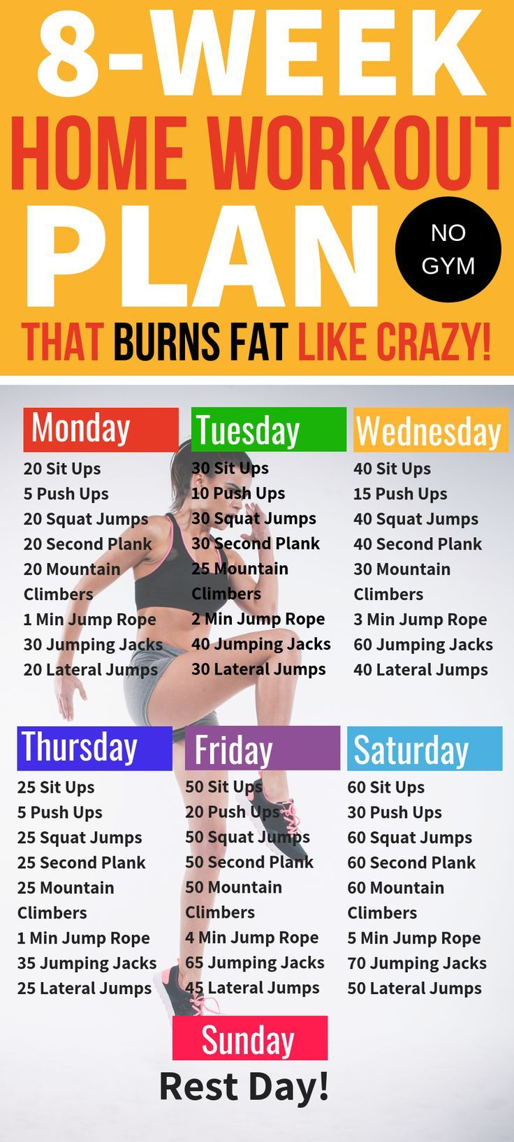 Fat Burning Home Exercises Png
