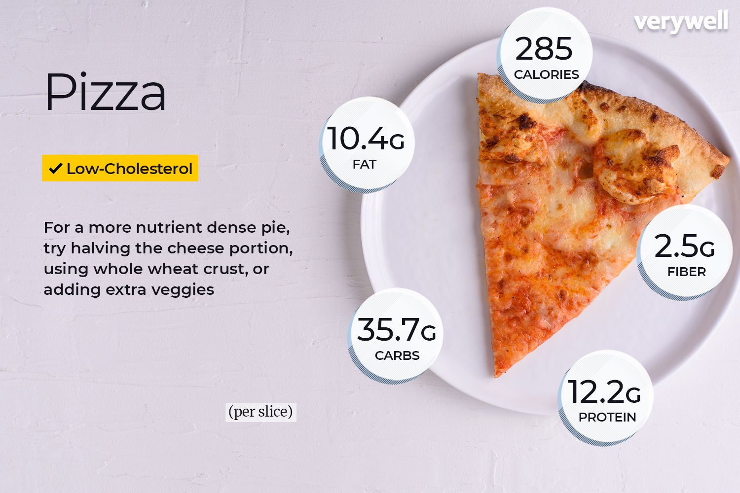 Fat Content Of Pizza Jpg