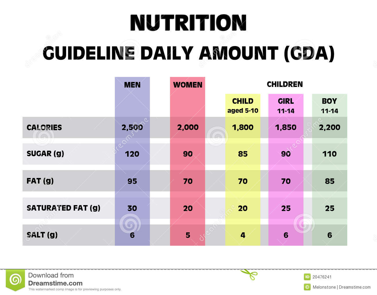 Fat Per Day Recommended