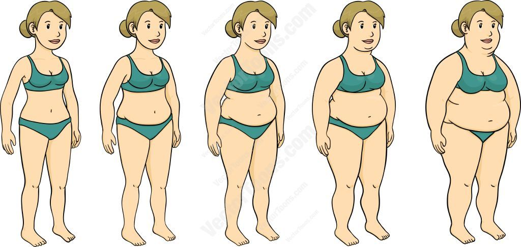 Five Stages Of Fat Photos