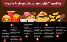 Health Effects Of Trans Fats Images