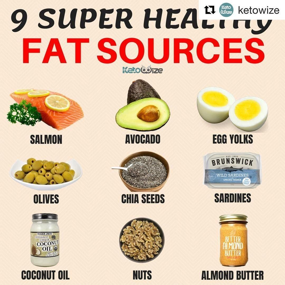 Healthy Sources Of Fat Gif