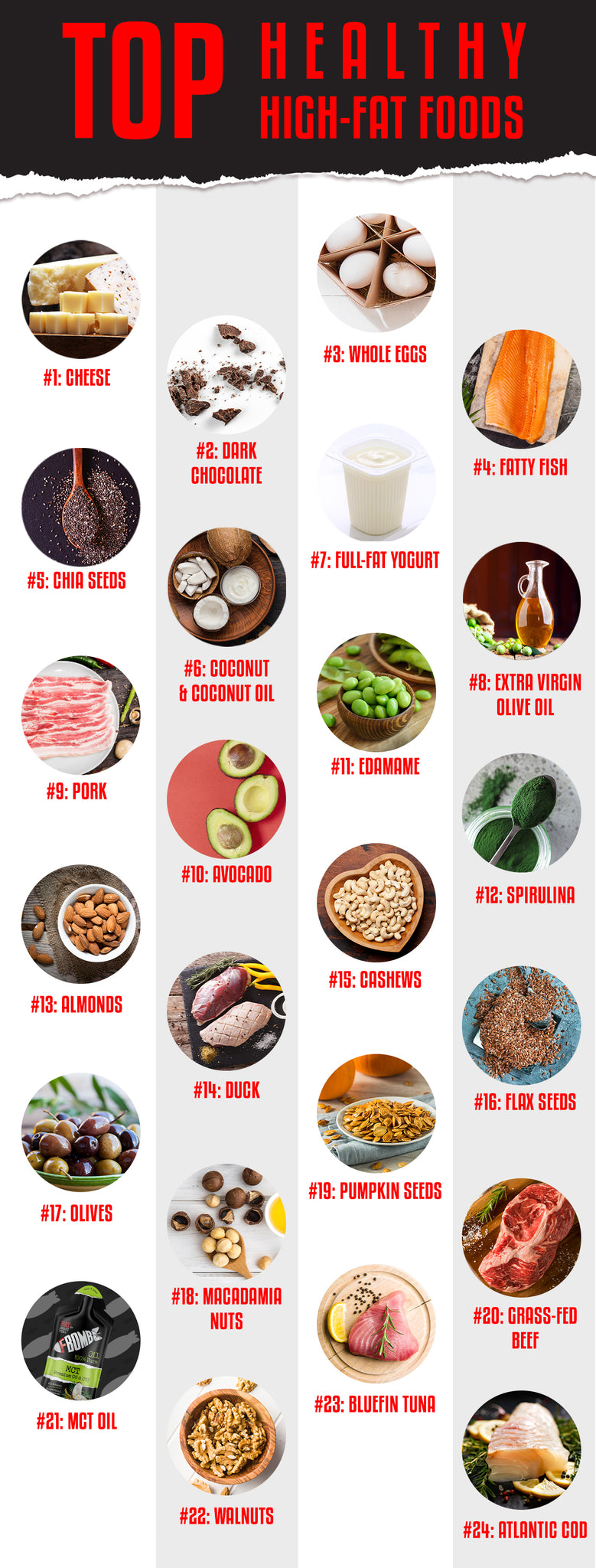 Healthy Sources Of Fat Jpg