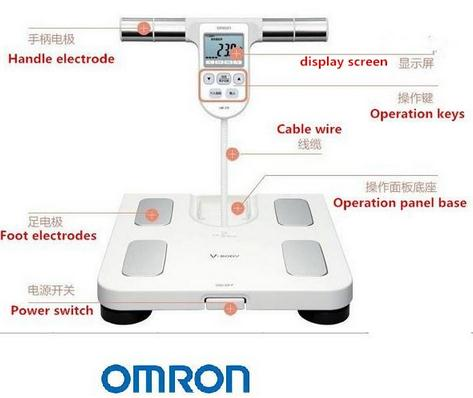 Omron Body Fat Calculator Pictures