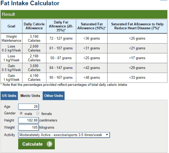 Recomended Fat Intake Images