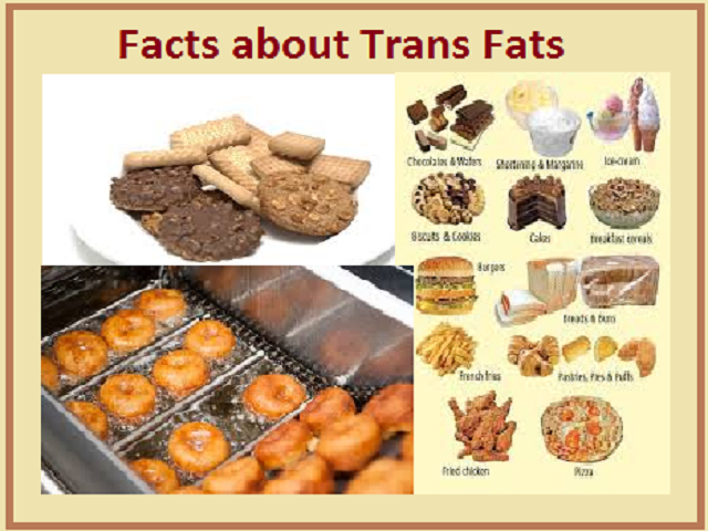 The Trans Fat Images