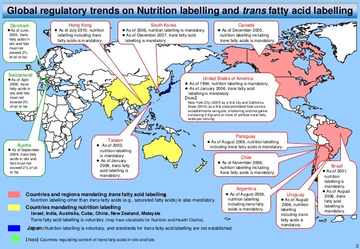 Trans Fat Claims In Canada Pics