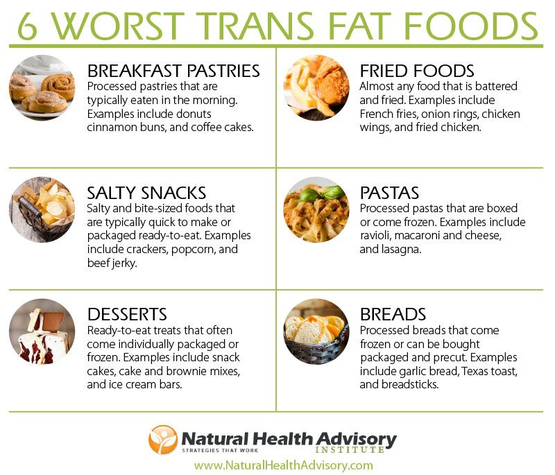 Trans Fat Free Fast Food Images