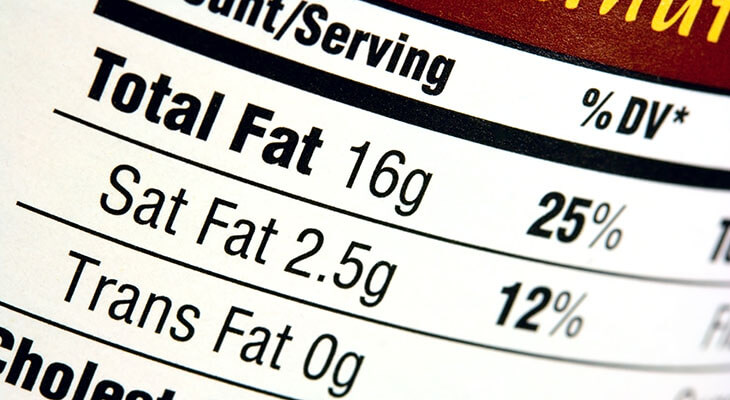 Trans Fat In The News Gif