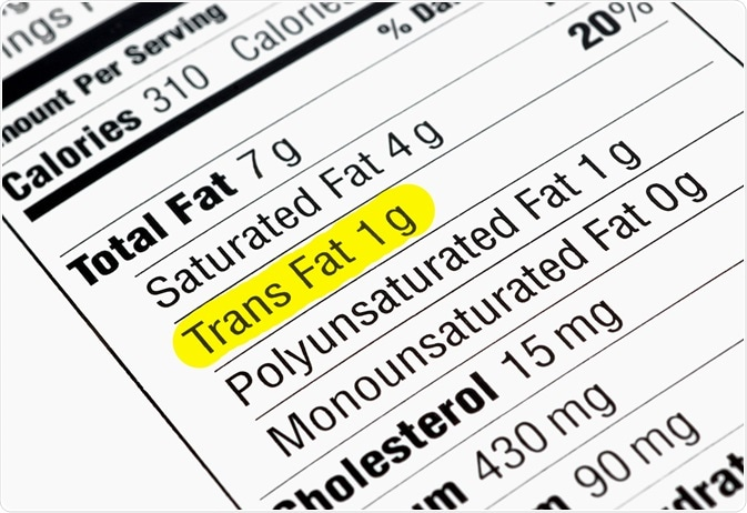 Trans Fat In The News Pictures