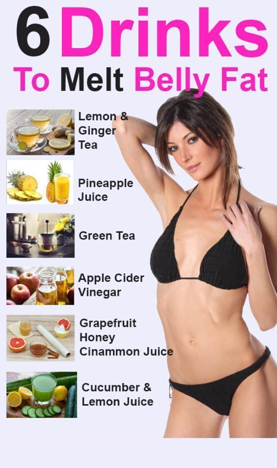 What Helps Lose Belly Fat Pic