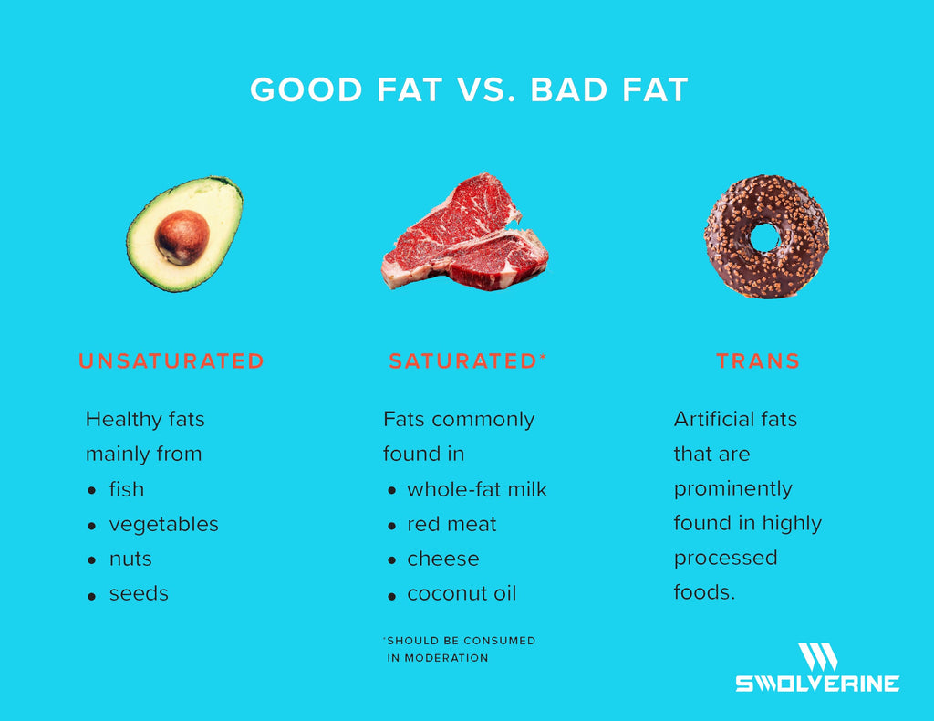 What Is Bad Fat Images