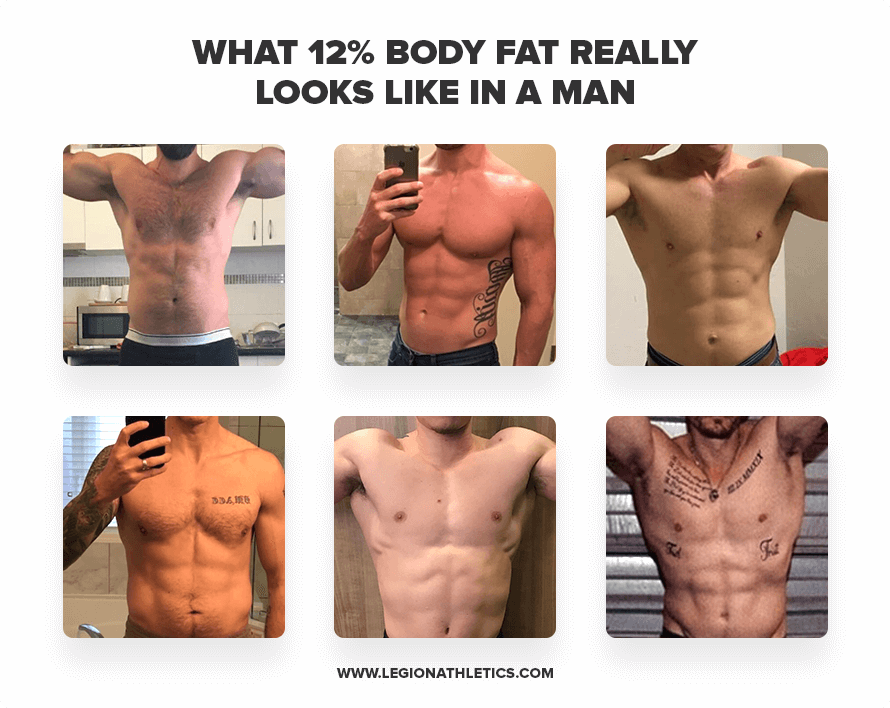 Whats My Body Fat Percentage Pictures